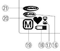 Indicatoren Microlife BP A200 AFIB