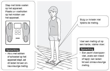 Instructies gebruik Omron VIVA