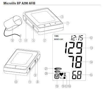 Inhoud en schema Microlife BP A200 AFIB