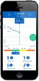 Medisana BS444 verbinden met Medisana VitaDock app